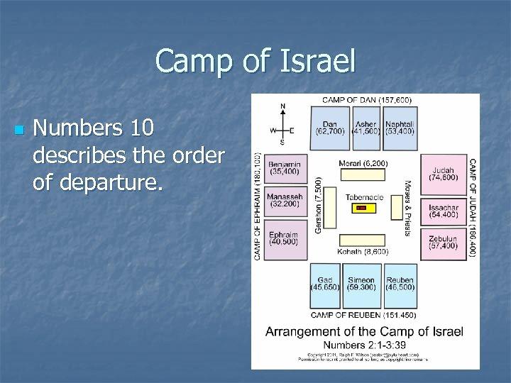 Camp of Israel n Numbers 10 describes the order of departure.