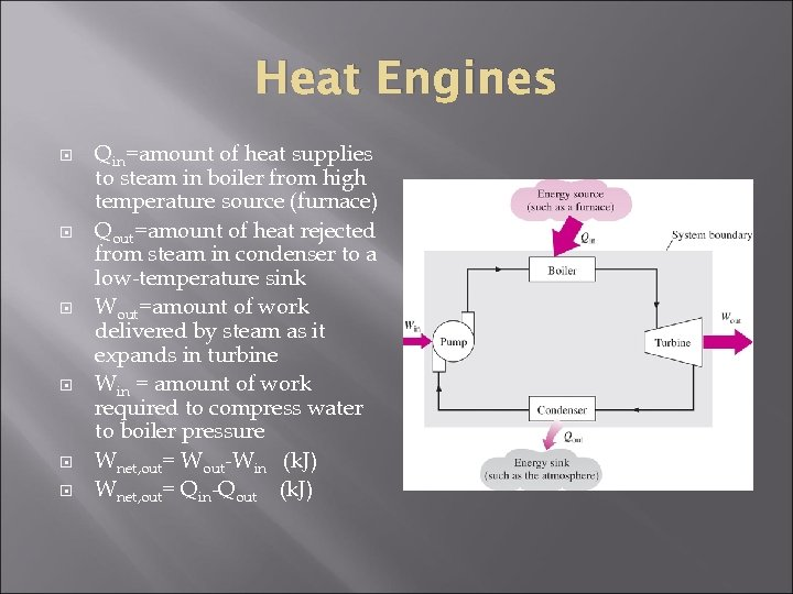 Heat Engines Qin=amount of heat supplies to steam in boiler from high temperature source