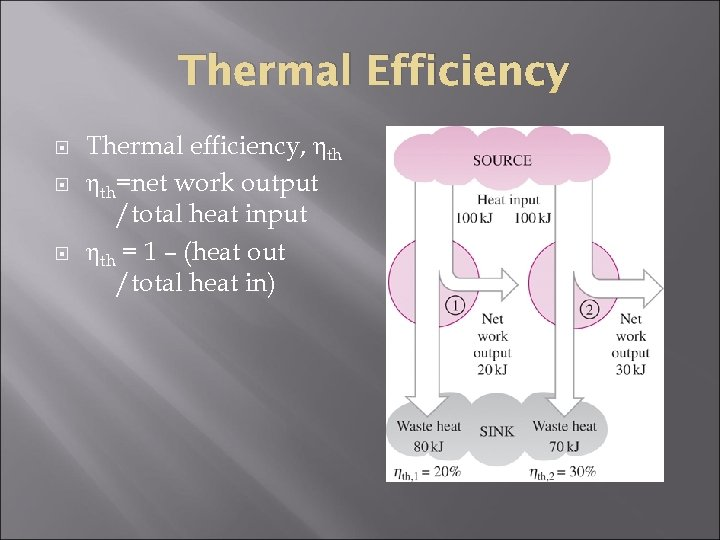 Thermal Efficiency Thermal efficiency, ηth=net work output /total heat input ηth = 1 –