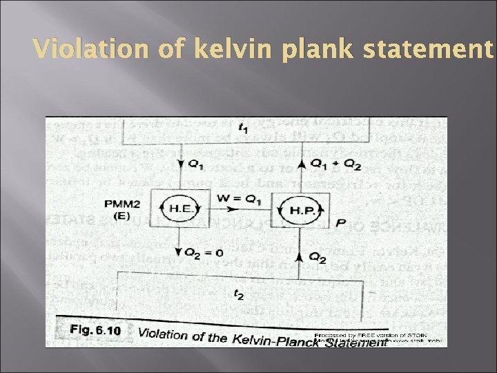 Violation of kelvin plank statement