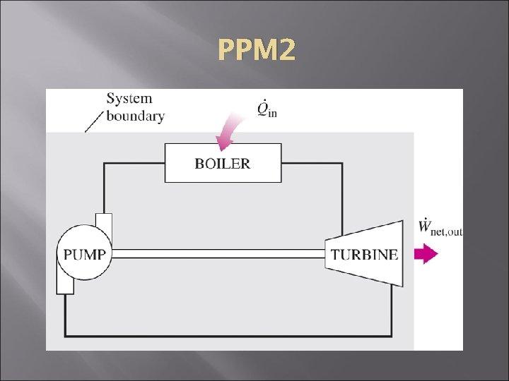PPM 2