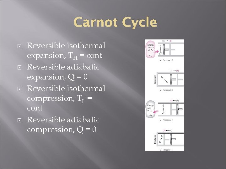 Carnot Cycle Reversible isothermal expansion, TH = cont Reversible adiabatic expansion, Q = 0