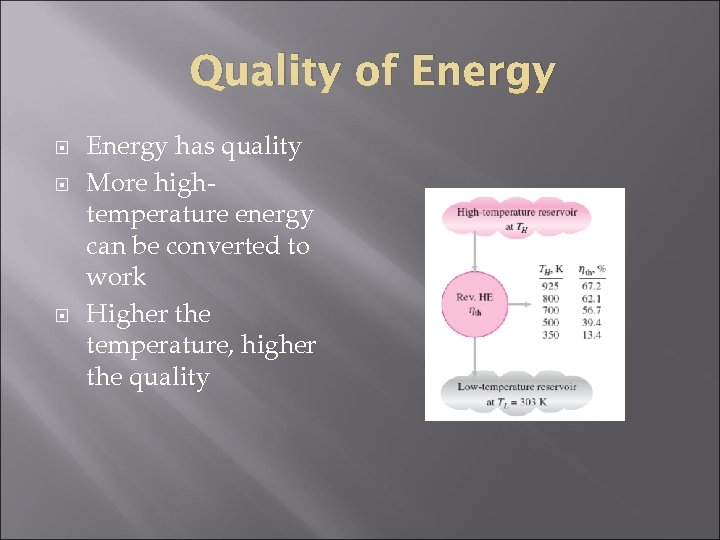 Quality of Energy has quality More hightemperature energy can be converted to work Higher