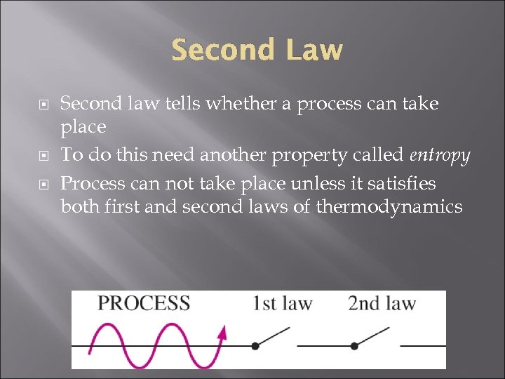 Second Law Second law tells whether a process can take place To do this