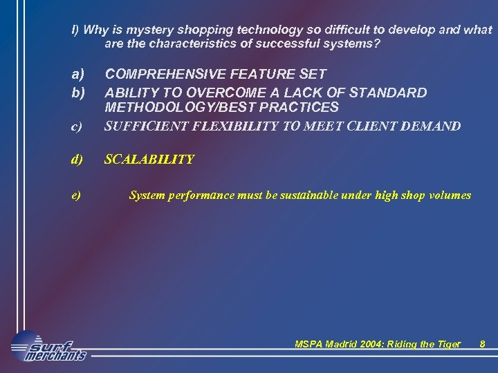 I) Why is mystery shopping technology so difficult to develop and what are the