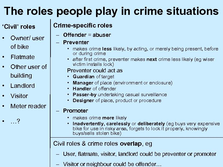 The roles people play in crime situations 'Civil' roles • Owner/ user of bike