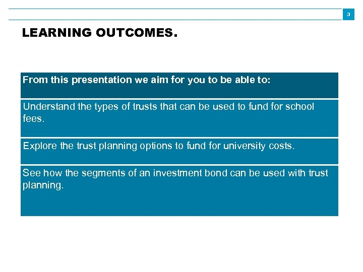3 LEARNING OUTCOMES. From this presentation we aim for you to be able to: