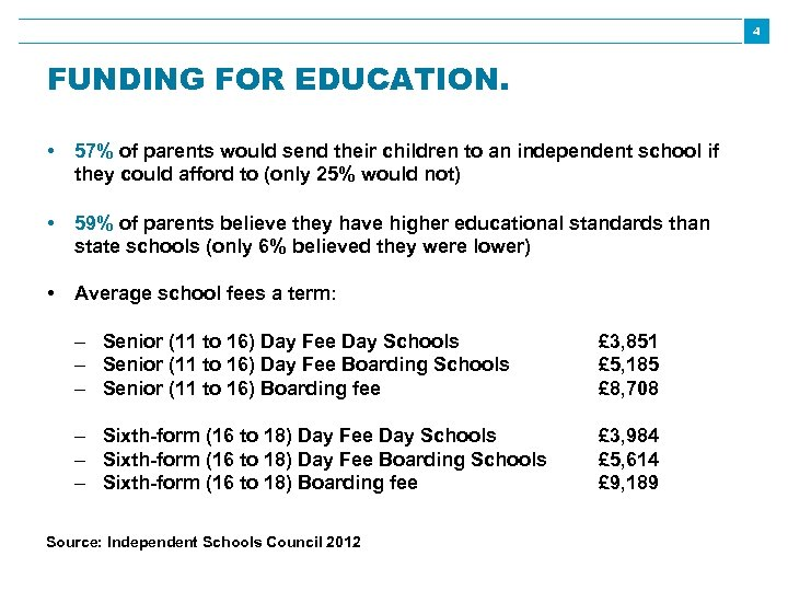 4 FUNDING FOR EDUCATION. • 57% of parents would send their children to an