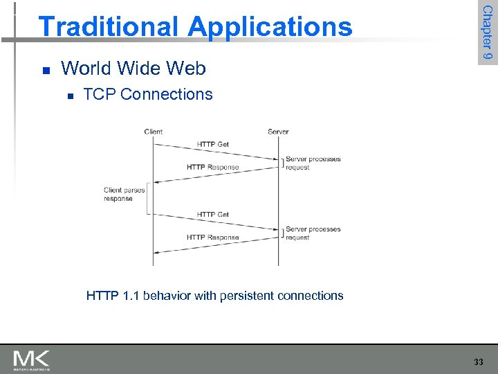 n World Wide Web n Chapter 9 Traditional Applications TCP Connections HTTP 1. 1