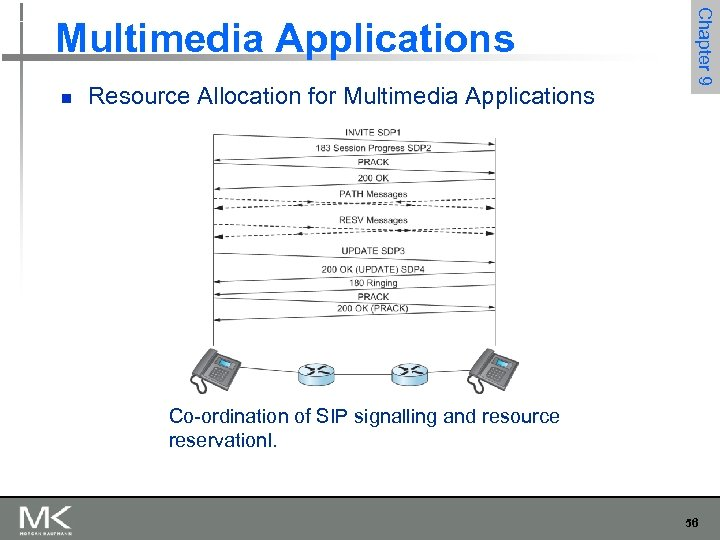 n Resource Allocation for Multimedia Applications Chapter 9 Multimedia Applications Co-ordination of SIP signalling