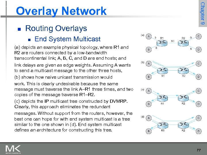n Routing Overlays n Chapter 9 Overlay Network End System Multicast (a) depicts an