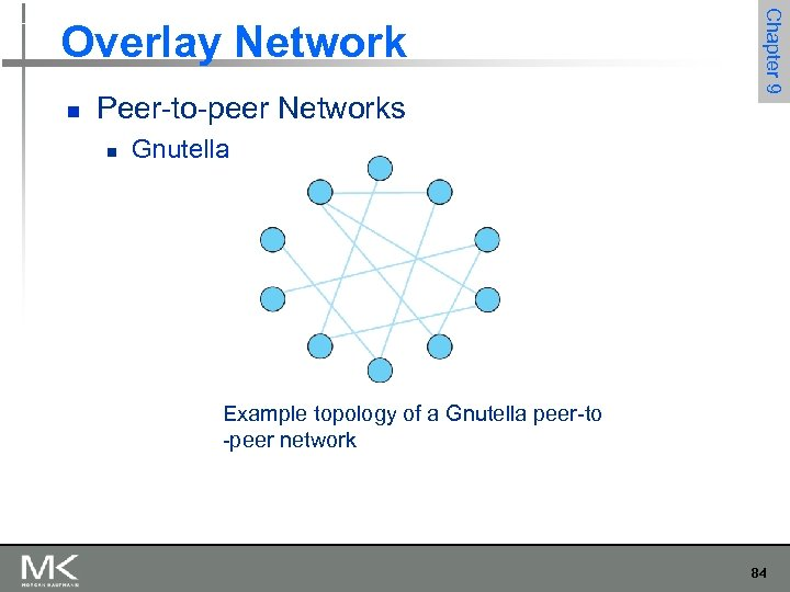 n Peer-to-peer Networks n Chapter 9 Overlay Network Gnutella Example topology of a Gnutella