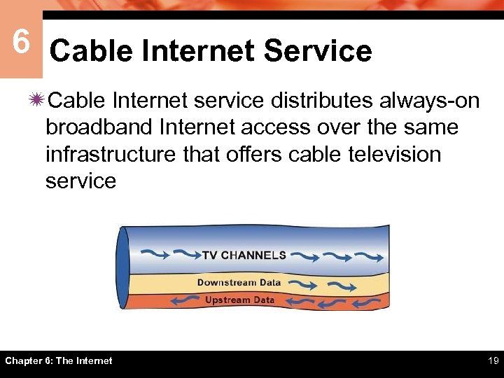 6 Cable Internet Service ïCable Internet service distributes always-on broadband Internet access over the