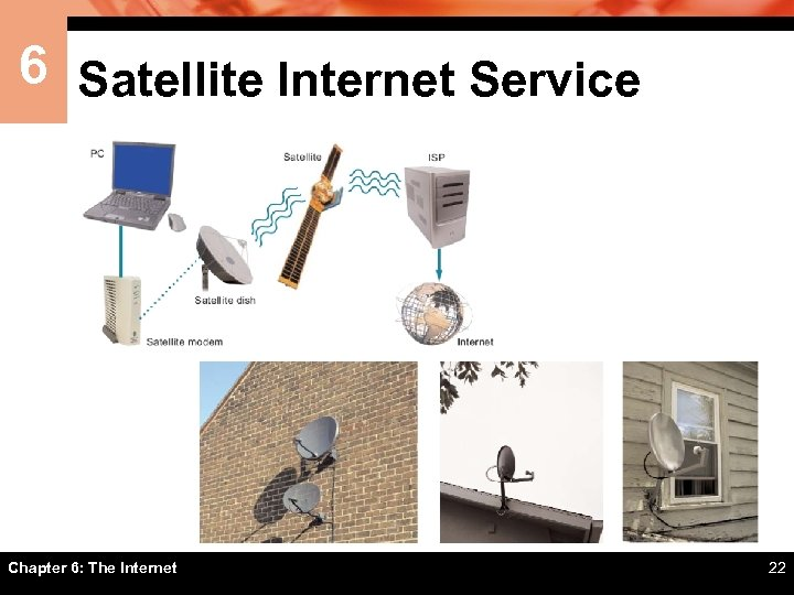 6 Satellite Internet Service Chapter 6: The Internet 22