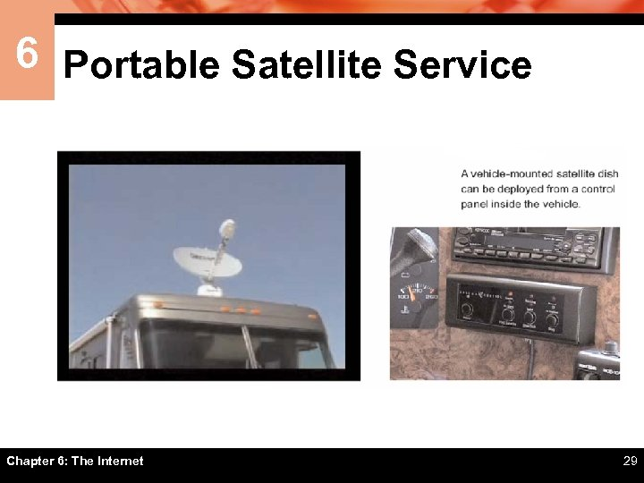 6 Portable Satellite Service Chapter 6: The Internet 29