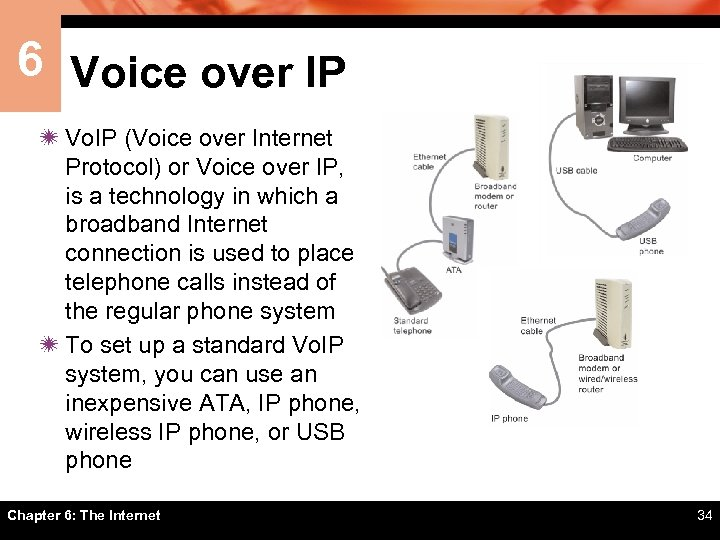 6 Voice over IP ï Vo. IP (Voice over Internet Protocol) or Voice over
