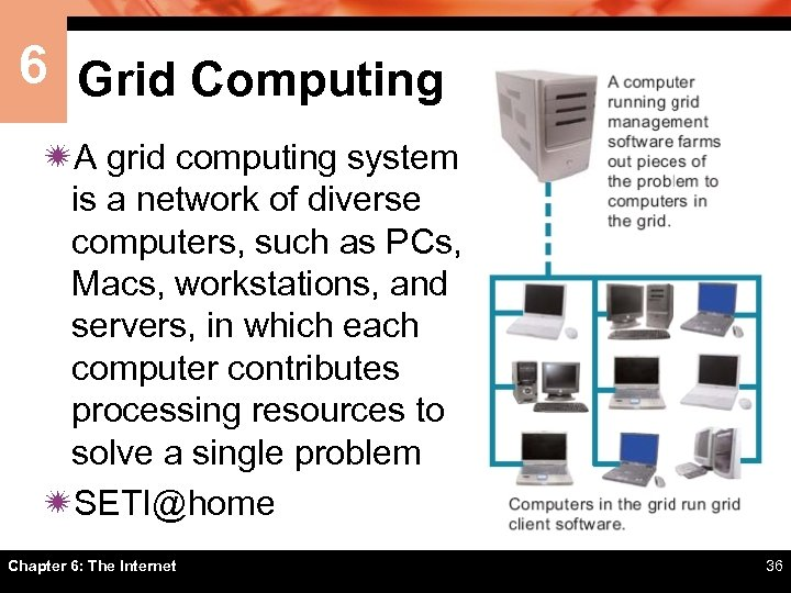 6 Grid Computing ïA grid computing system is a network of diverse computers, such