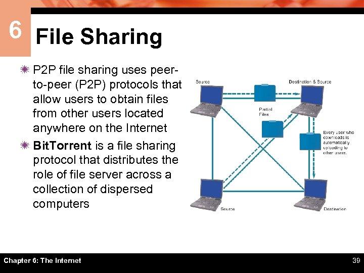 6 File Sharing ï P 2 P file sharing uses peerto-peer (P 2 P)