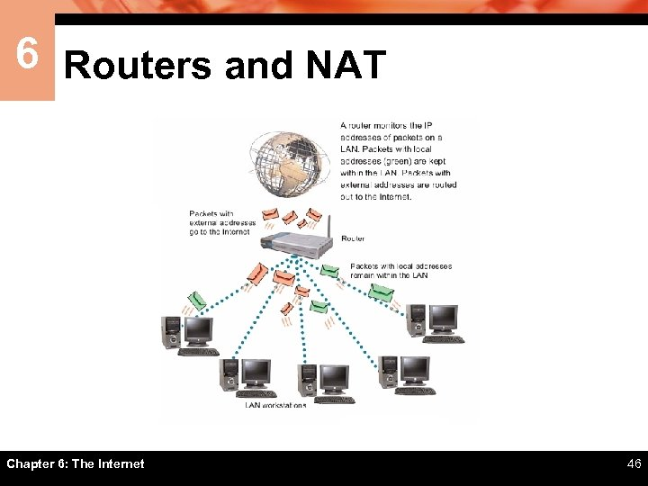 6 Routers and NAT Chapter 6: The Internet 46