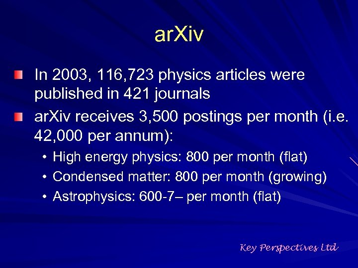 ar. Xiv In 2003, 116, 723 physics articles were published in 421 journals ar.