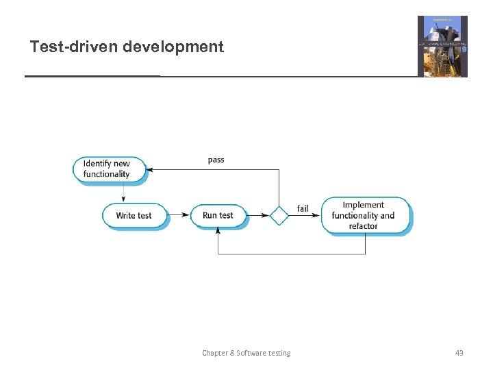 Test-driven development Chapter 8 Software testing 43
