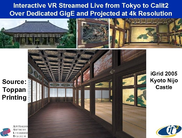 Interactive VR Streamed Live from Tokyo to Calit 2 Over Dedicated Gig. E and