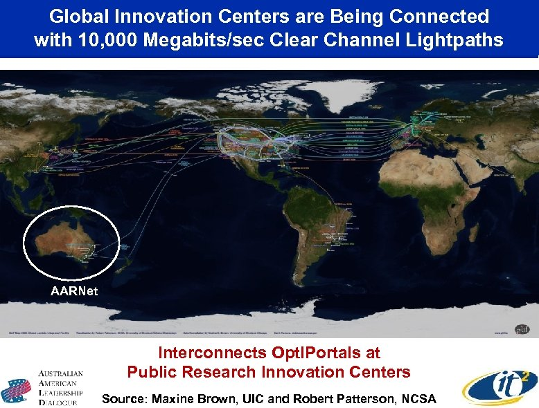Global Innovation Centers are Being Connected with 10, 000 Megabits/sec Clear Channel Lightpaths AARNet