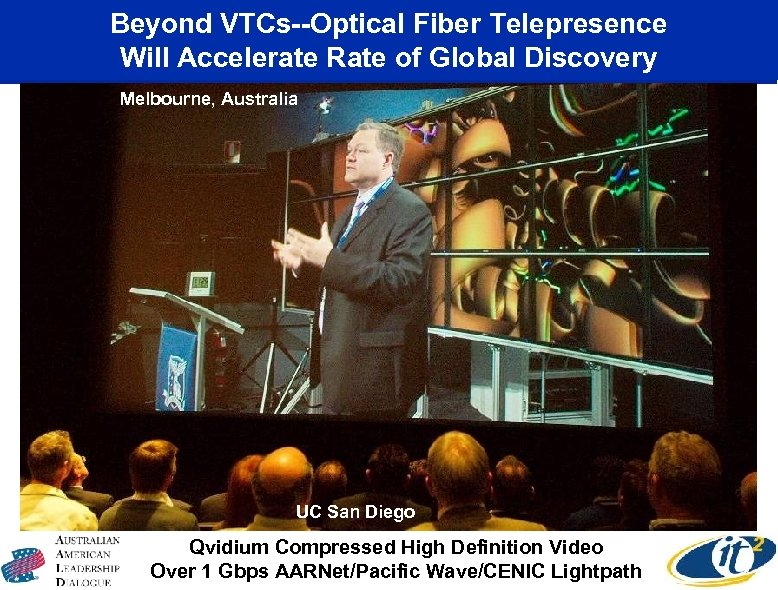 Beyond VTCs--Optical Fiber Telepresence Will Accelerate Rate of Global Discovery Melbourne, Australia January 15,