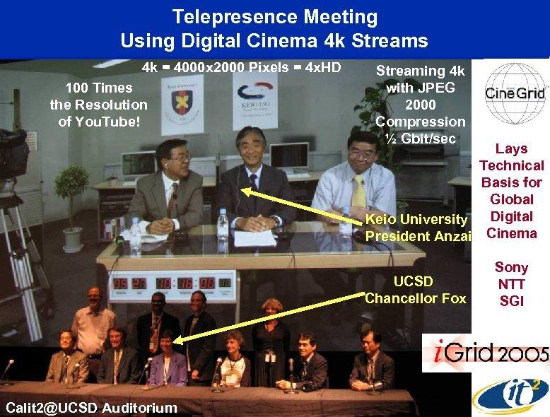 Telepresence Meeting Using Digital Cinema 4 k Streams 4 k = 4000 x 2000