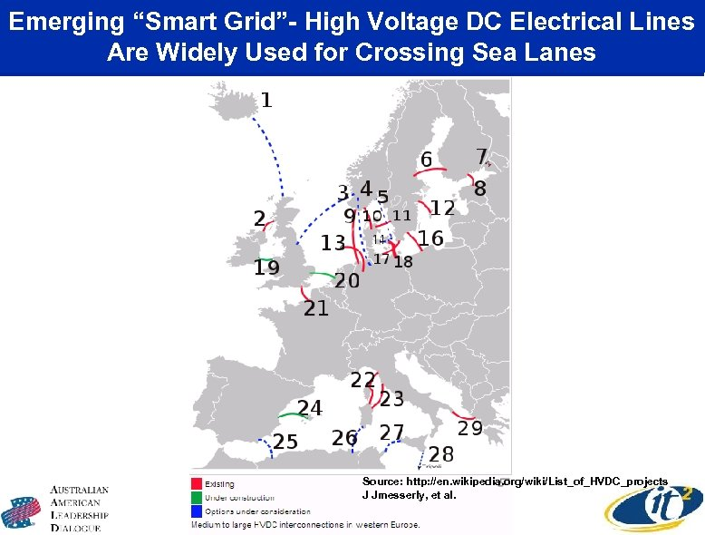 """Emerging """"Smart Grid""""- High Voltage DC Electrical Lines Are Widely Used for Crossing Sea"""
