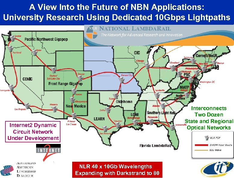 A View Into the Future of NBN Applications: University Research Using Dedicated 10 Gbps