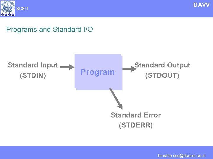DAVV SCSIT Programs and Standard I/O Standard Input (STDIN) Program Standard Output (STDOUT) Standard