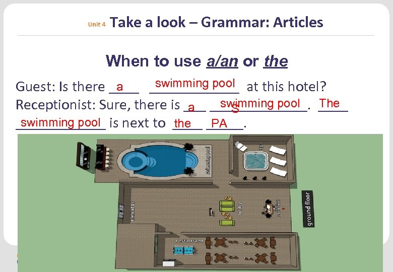 Take a look – Grammar: Articles When to use a/an or the swimming pool