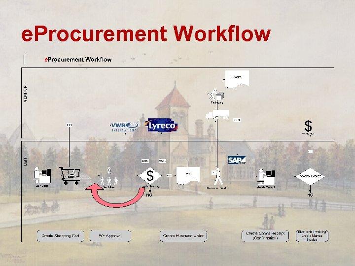 e. Procurement Workflow