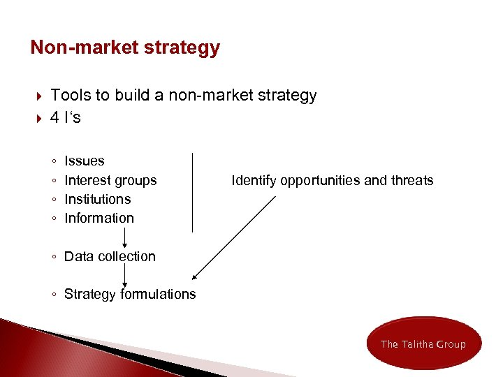Non-market strategy Tools to build a non-market strategy 4 I's ◦ ◦ Issues Interest