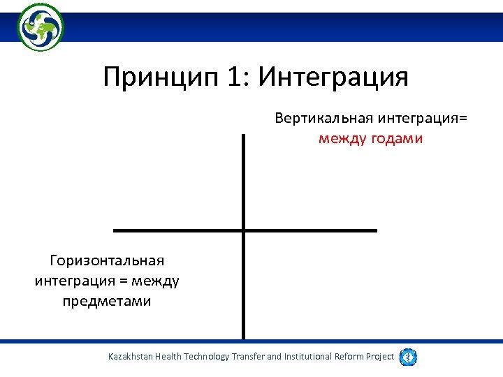 Принцип 1: Интеграция Вертикальная интеграция= между годами Горизонтальная интеграция = между предметами Kazakhstan Health
