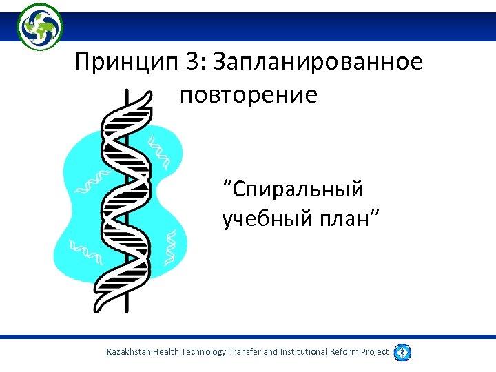 """Принцип 3: Запланированное повторение """"Спиральный учебный план"""" Kazakhstan Health Technology Transfer and Institutional Reform"""