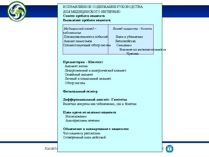 ИСПРАВЛЕННОЕ СОДЕРЖАНИЕ РУКОВОДСТВА ДЛЯ МЕДИЦИНСКОГО ИНТЕРВЬЮ Список проблем пациента Выявление проблем пациента Медицинский взгляд