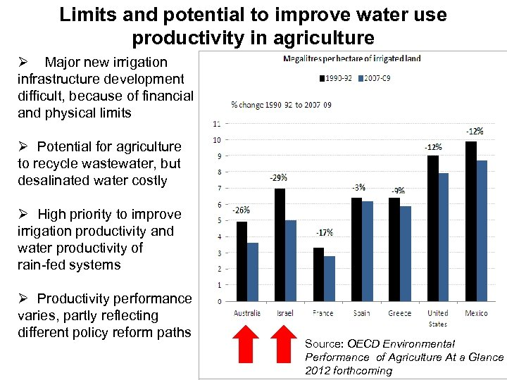 Limits and potential to improve water use productivity in agriculture Ø Major new irrigation