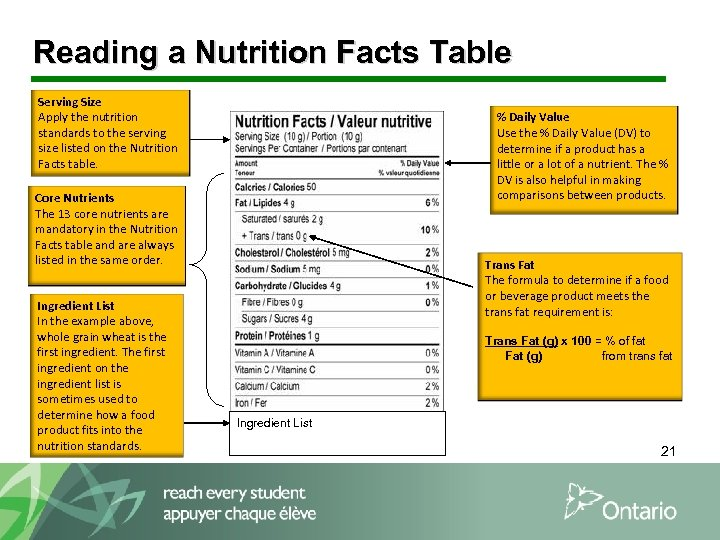 Reading a Nutrition Facts Table Serving Size Apply the nutrition standards to the serving