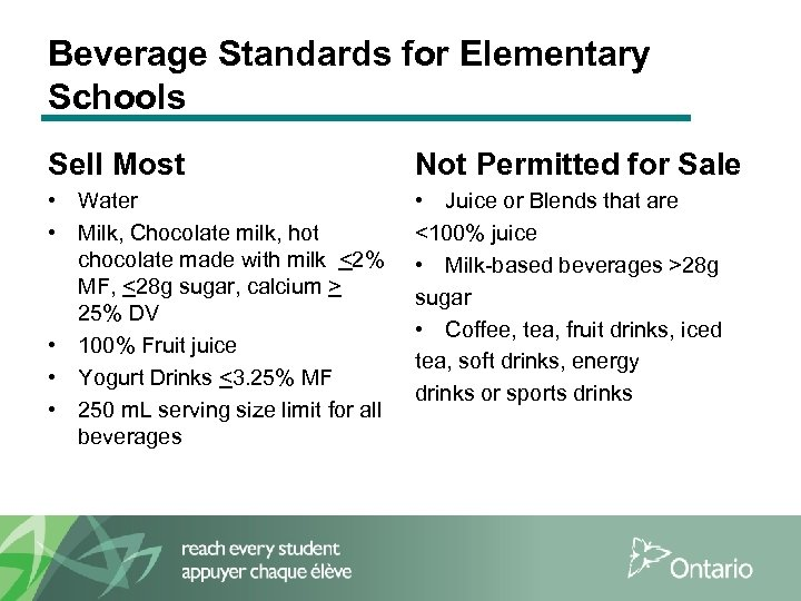 Beverage Standards for Elementary Schools Sell Most Not Permitted for Sale • Water •