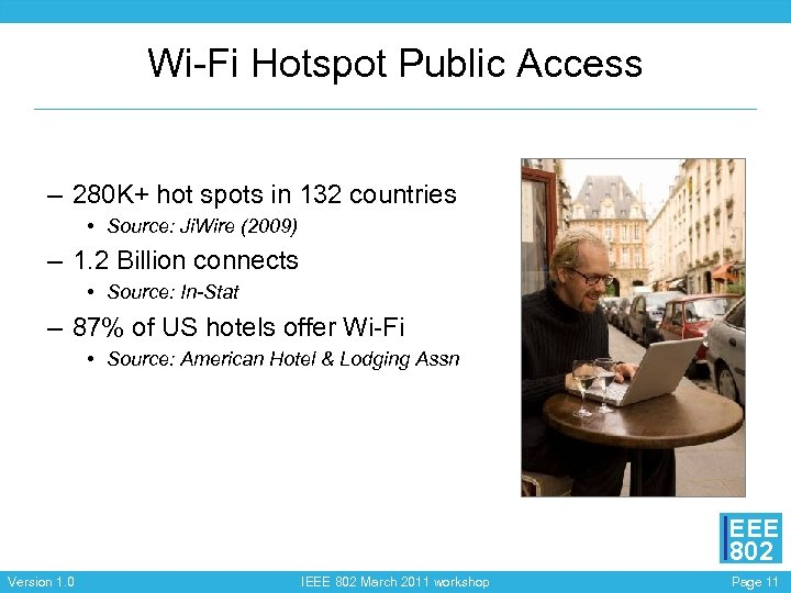 Wi-Fi Hotspot Public Access – 280 K+ hot spots in 132 countries • Source: