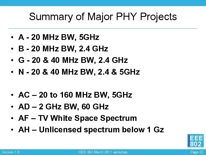 Summary of Major PHY Projects • • A - 20 MHz BW, 5 GHz
