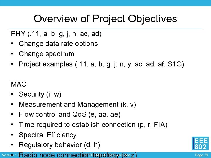 Overview of Project Objectives PHY (. 11, a, b, g, j, n, ac, ad)