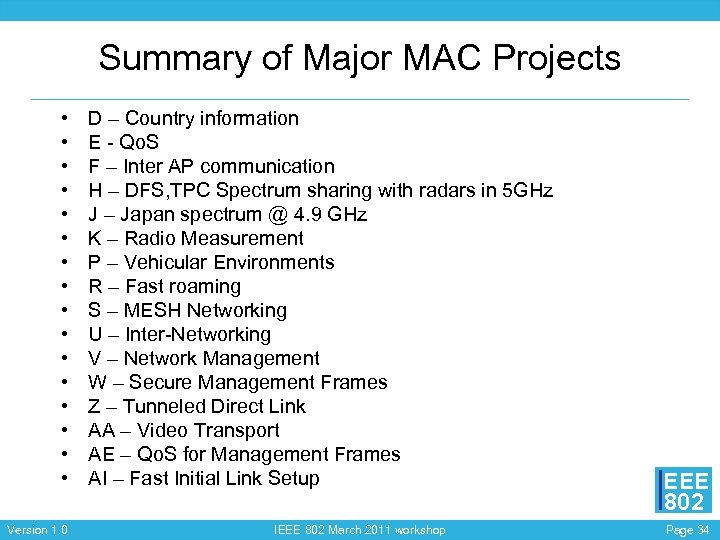 Summary of Major MAC Projects • • • • Version 1. 0 D –