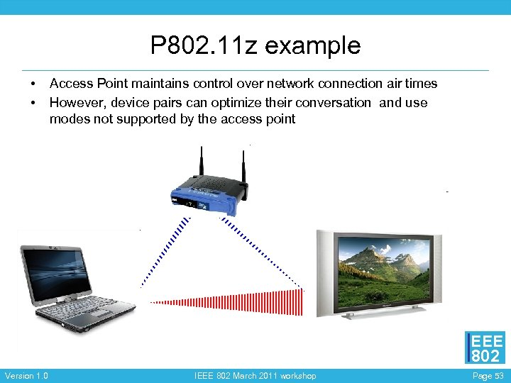 P 802. 11 z example • • Access Point maintains control over network connection