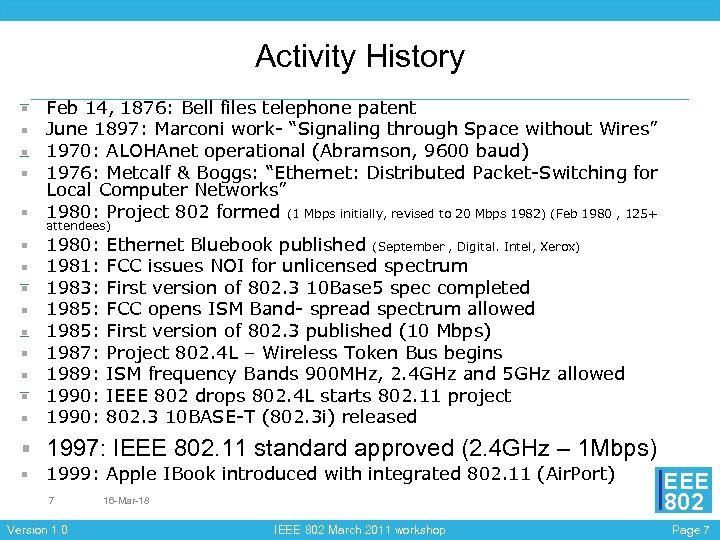 "Activity History Feb 14, 1876: Bell files telephone patent June 1897: Marconi work- ""Signaling"