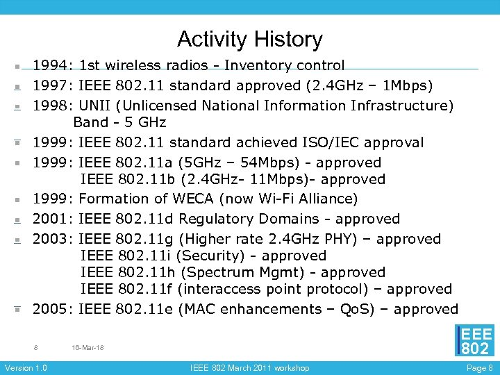 Activity History 1994: 1 st wireless radios - Inventory control 1997: IEEE 802. 11