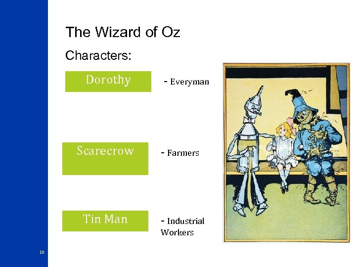 The Wizard of Oz Characters: Dorothy - Everyman Scarecrow - Farmers Tin Man -