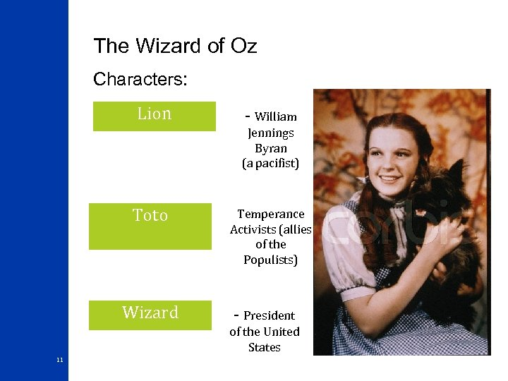 The Wizard of Oz Characters: Lion - William Jennings Byran (a pacifist) Toto Wizard